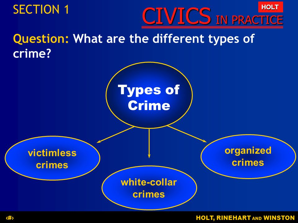 SECTION 1 Question: What are the different types of crime Types of Crime. victimless crimes. organized crimes.