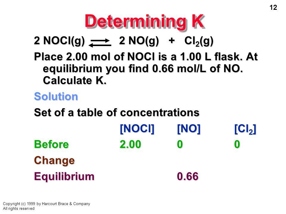 Determining K 2 NOCl(g) 2 NO(g) + Cl2(g)