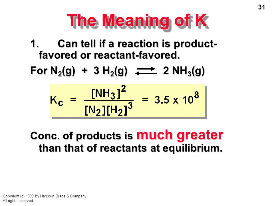 The Meaning of K 1. Can tell if a reaction is product-favored or reactant-favored. For N2(g) + 3 H2(g) 2 NH3(g)