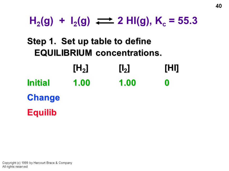 H2(g) + I2(g) 2 HI(g), Kc = 55.3 Step 1. Set up table to define EQUILIBRIUM concentrations.