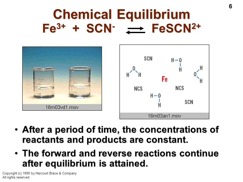 Chemical Equilibrium Fe3+ + SCN- FeSCN2+