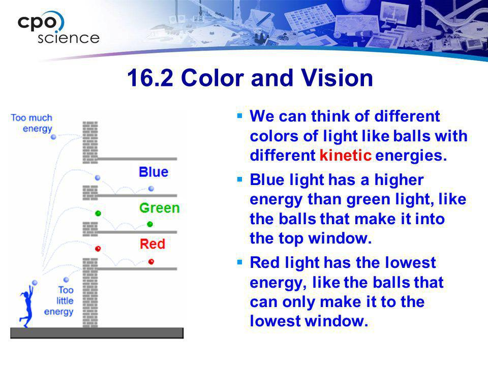 16.2 Color and Vision We can think of different colors of light like balls with different kinetic energies.