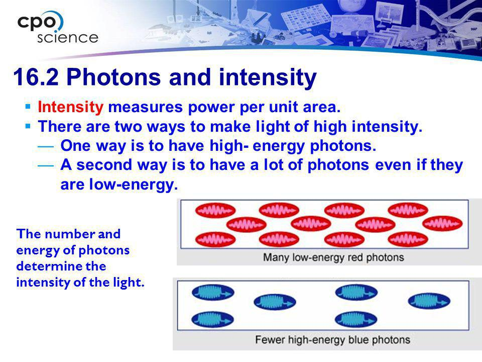 16.2 Photons and intensity Intensity measures power per unit area.