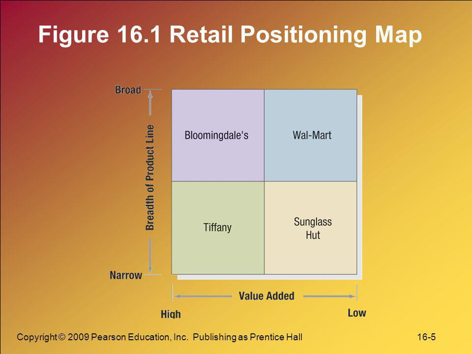 managing retailing wholesaling and logistics Economy whether its stable or unstable don't really matter, truth is that people will still go for shopping people will keep buying clothes.