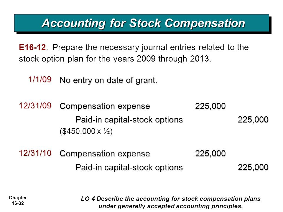How are stock options accounted for