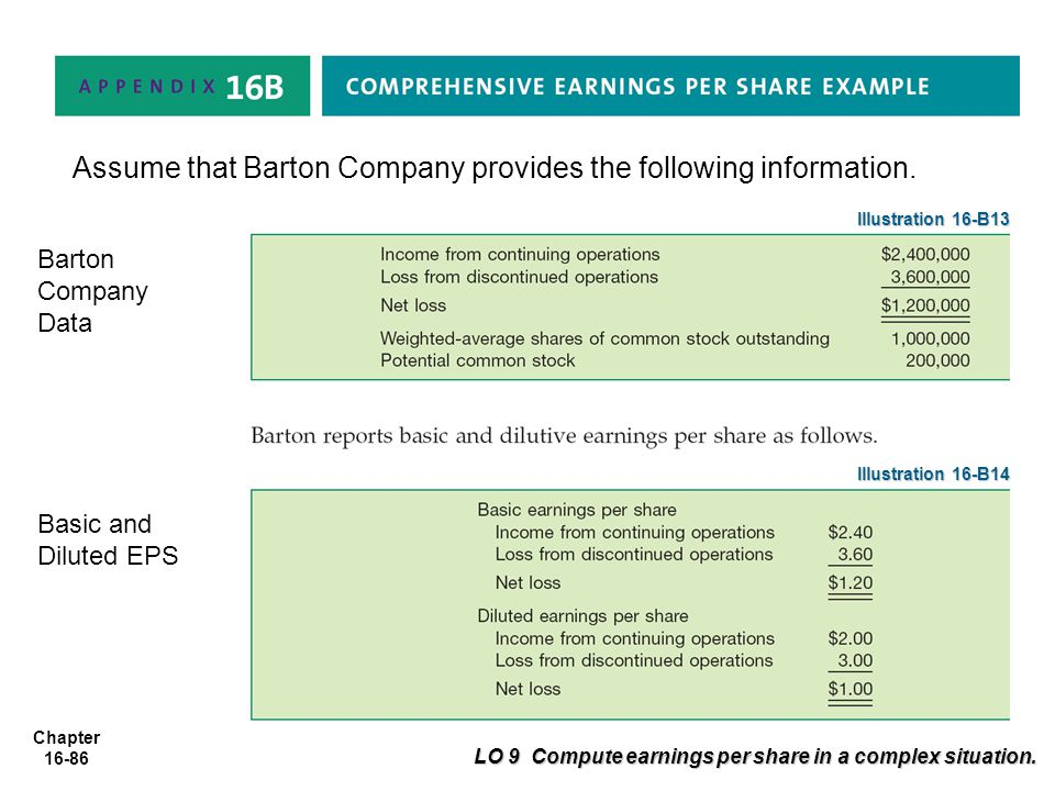 Assume that Barton Company provides the following information.