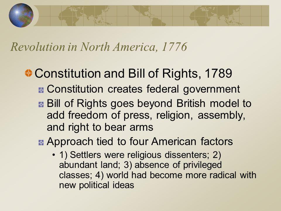 Revolution in North America, 1776