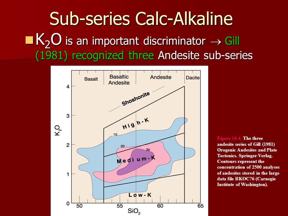 Sub-series Calc-Alkaline