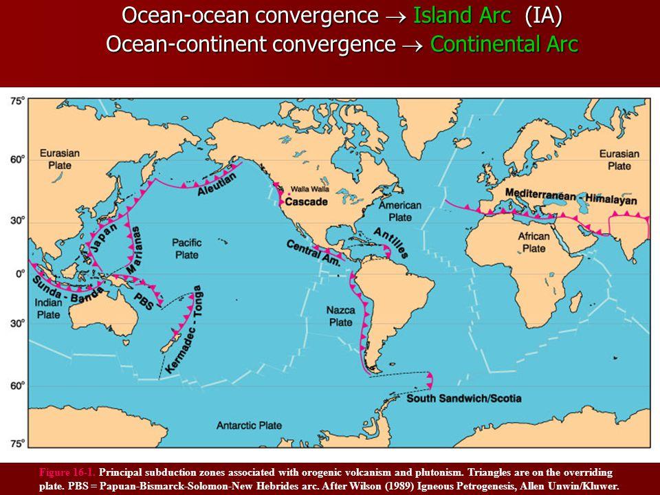 Ocean-ocean convergence  Island Arc (IA)