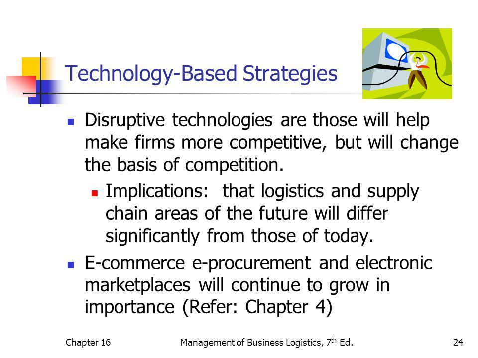 Technology-Based Strategies