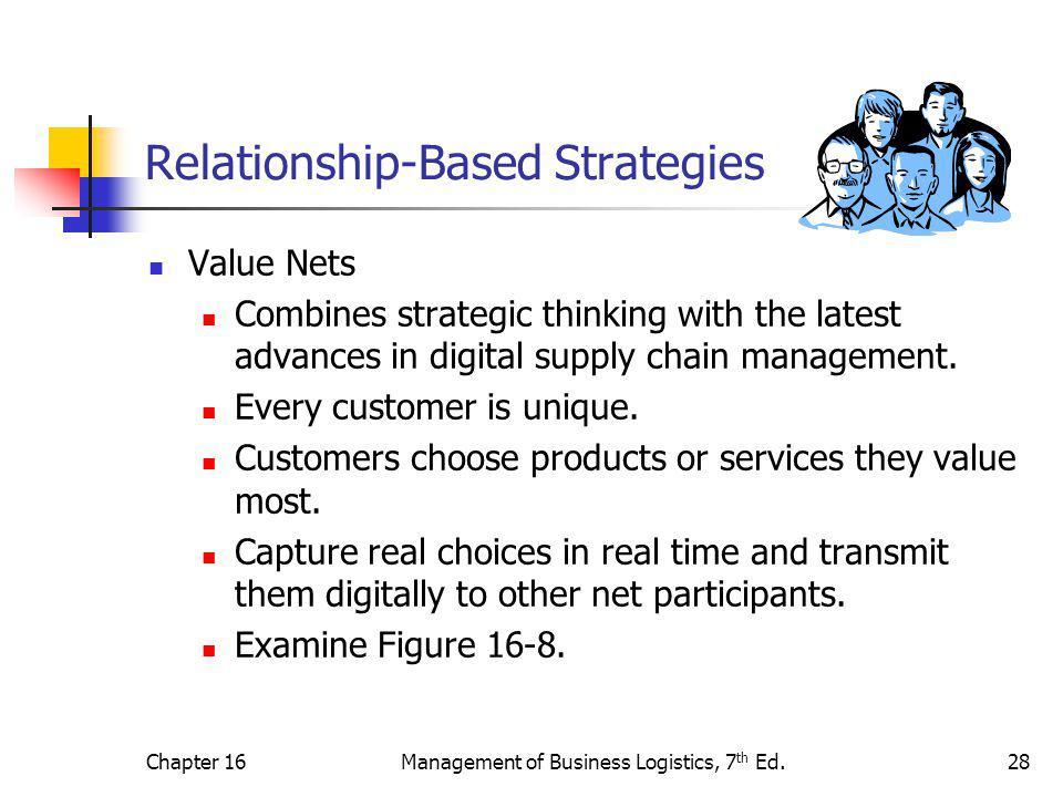 Relationship-Based Strategies