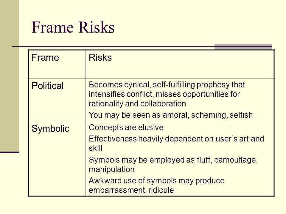 Frame Risks Frame Risks Political Symbolic