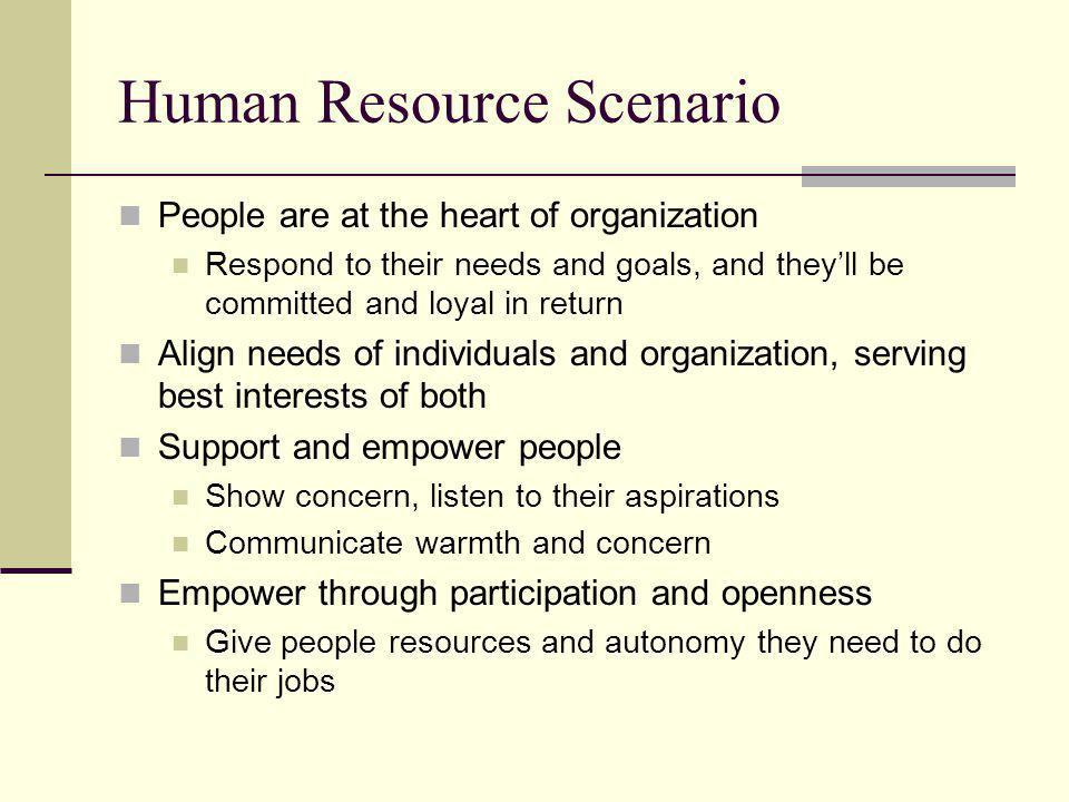 Human Resource Scenario