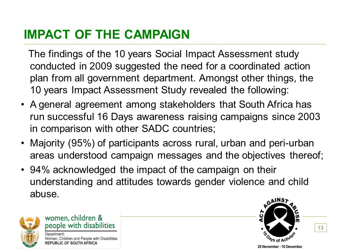IMPACT OF THE CAMPAIGN