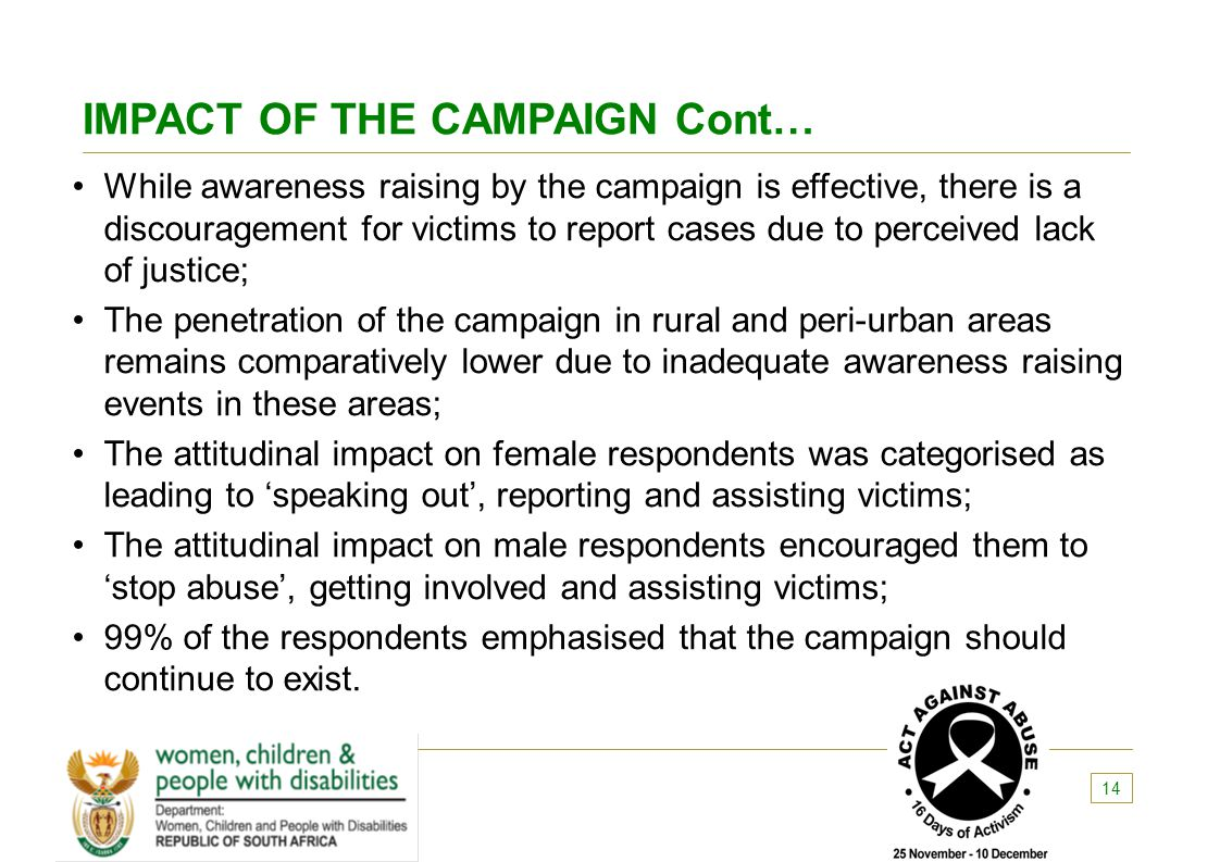 IMPACT OF THE CAMPAIGN Cont…