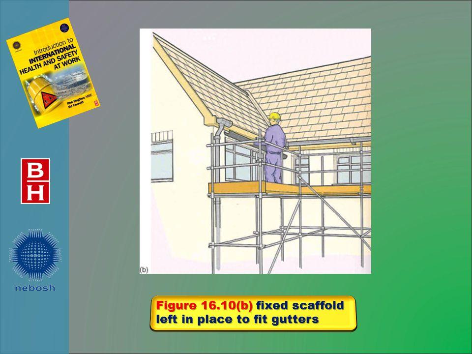 Figure 16.10(b) fixed scaffold