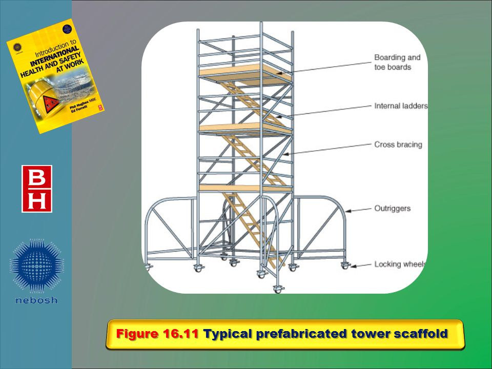 Figure 16.11 Typical prefabricated tower scaffold