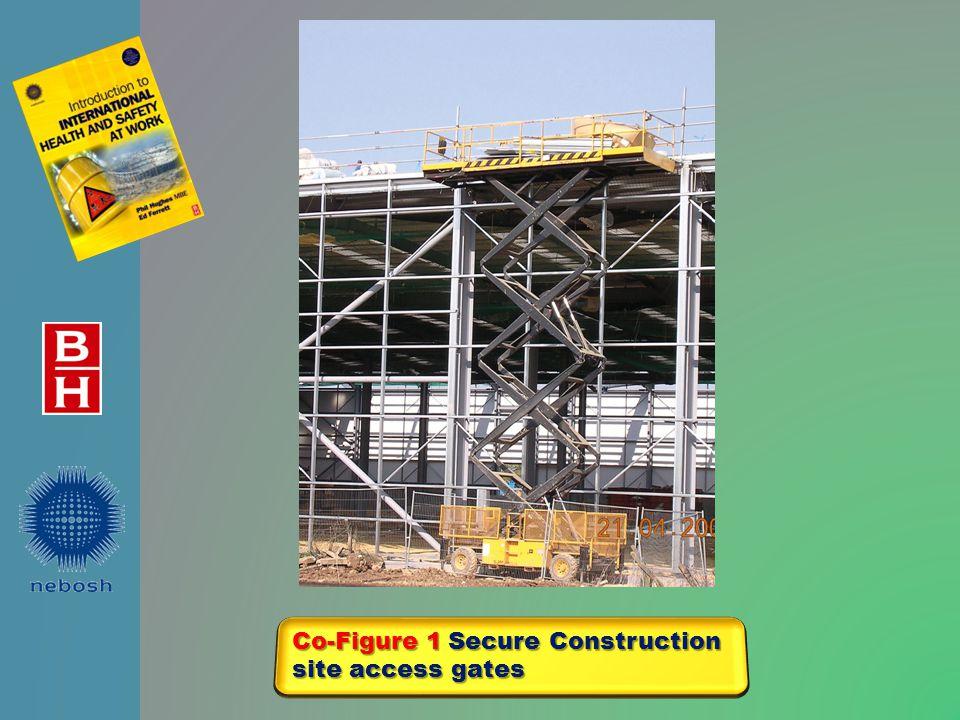 Co-Figure 1 Secure Construction