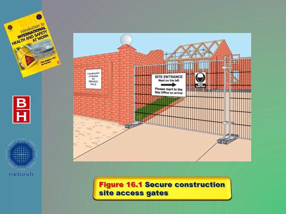 Figure 16.1 Secure construction