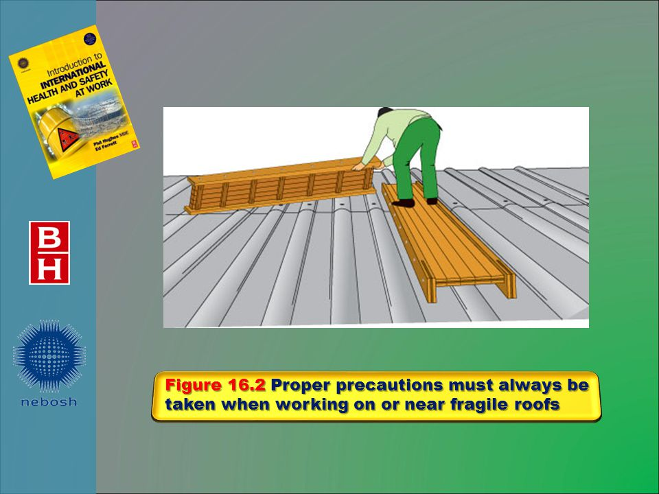 Figure 16.2 Proper precautions must always be taken when working on or near fragile roofs