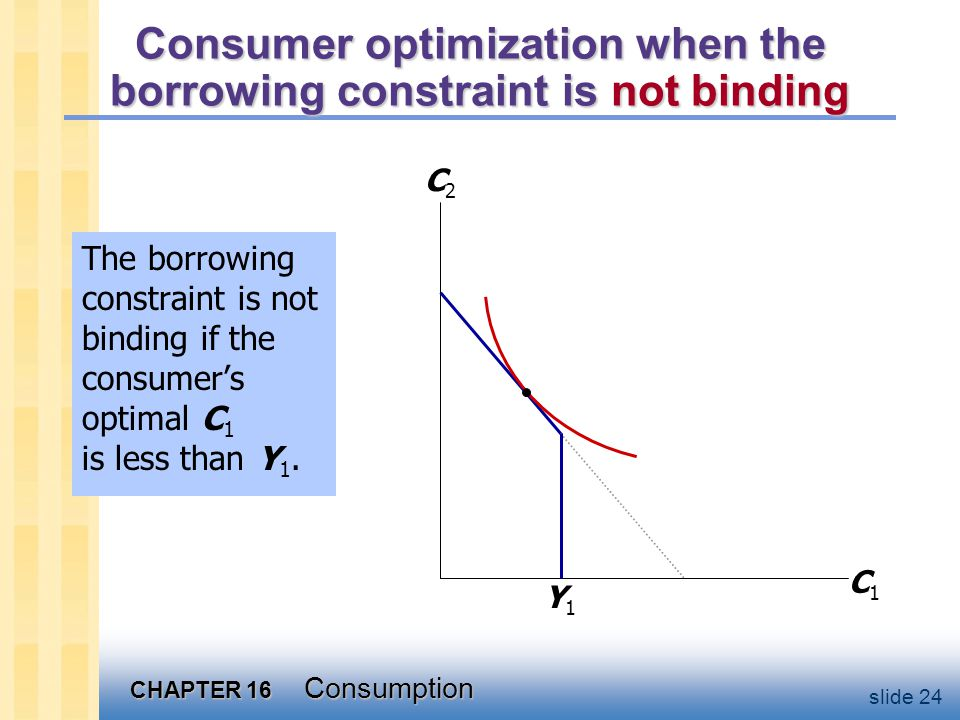 Consumer optimization when the borrowing constraint is binding