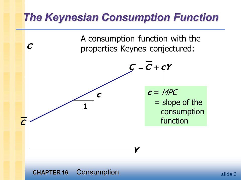The Keynesian Consumption Function