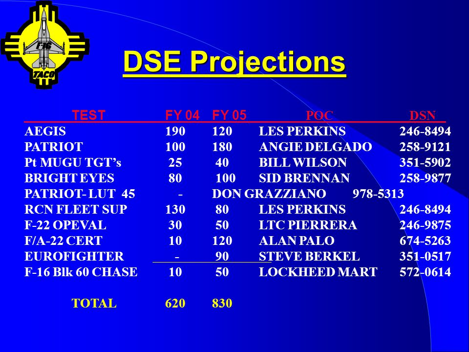 DSE Projections TEST FY 04 FY 05 POC DSN