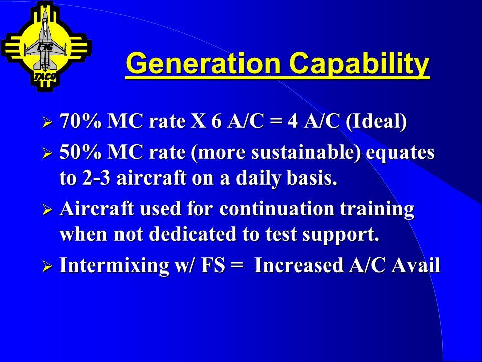 Generation Capability