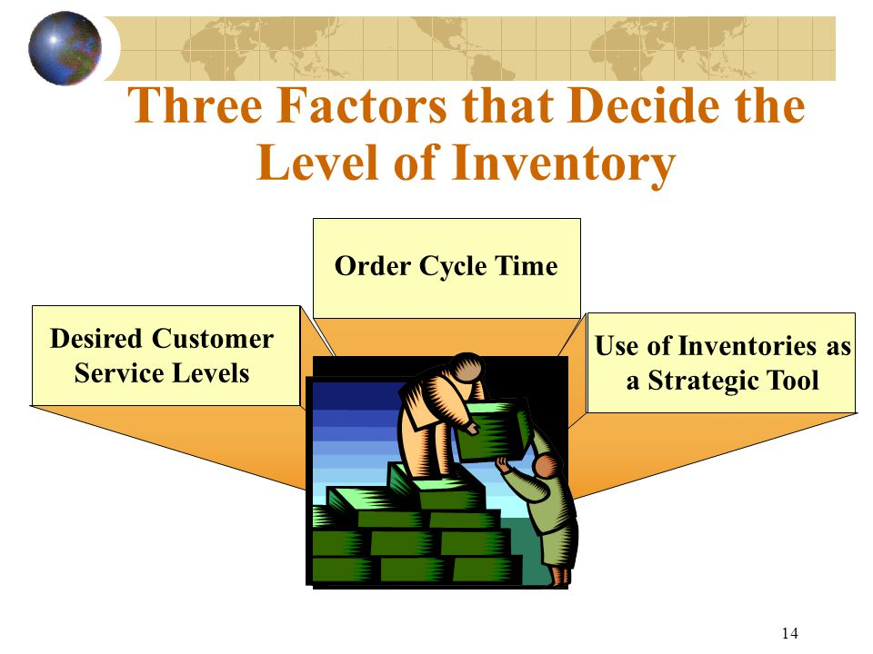 Three Factors that Decide the Level of Inventory