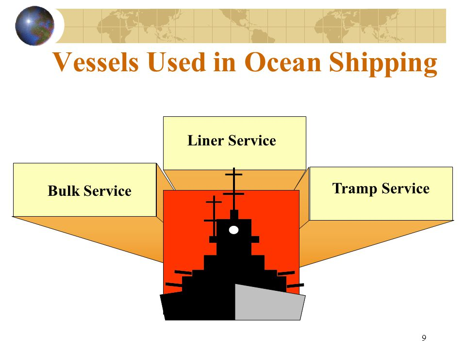 Vessels Used in Ocean Shipping