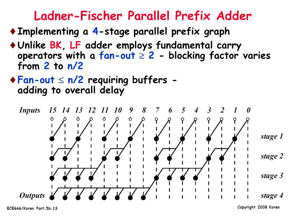 Ladner-Fischer Parallel Prefix Adder