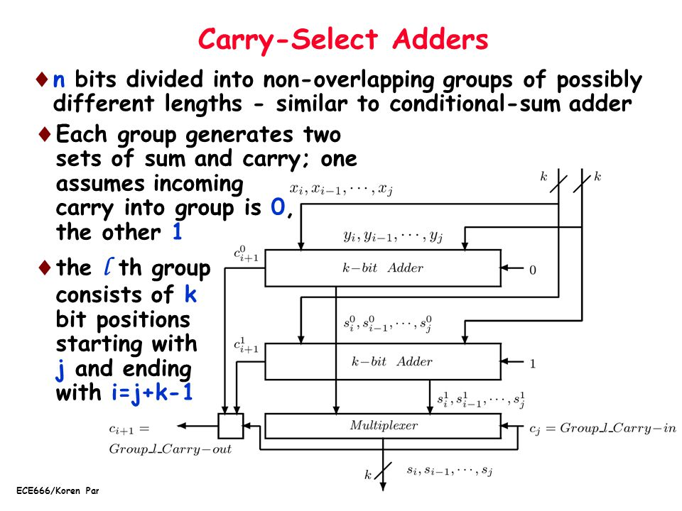 Carry-Select Adders n bits divided into non-overlapping groups of possibly different lengths - similar to conditional-sum adder.