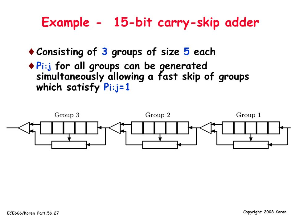 Example - 15-bit carry-skip adder