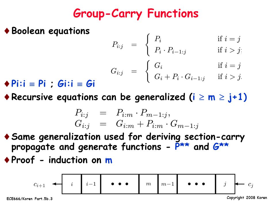 Group-Carry Functions