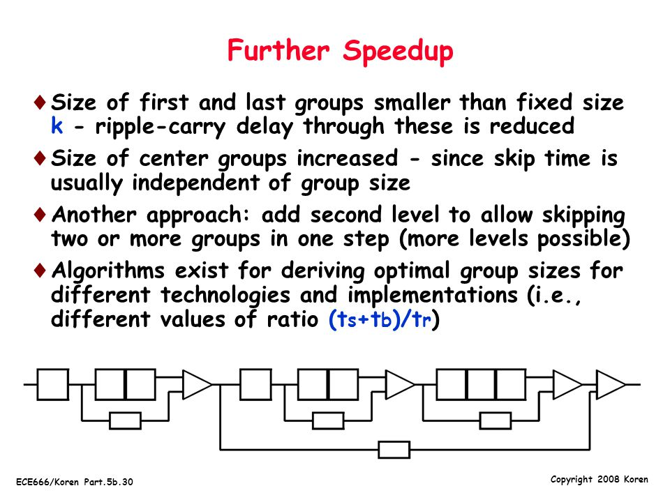 Further Speedup Size of first and last groups smaller than fixed size k - ripple-carry delay through these is reduced.