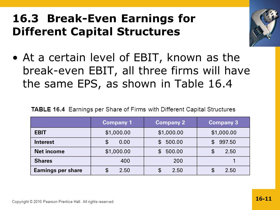 16.3 Break-Even Earnings for Different Capital Structures