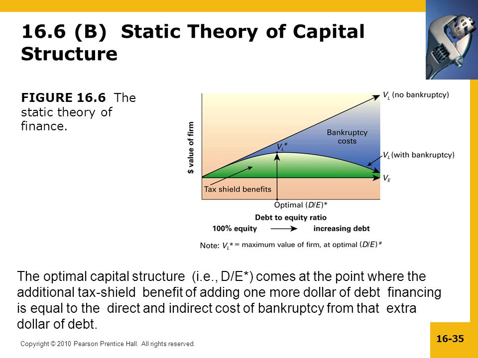notes of capital structure