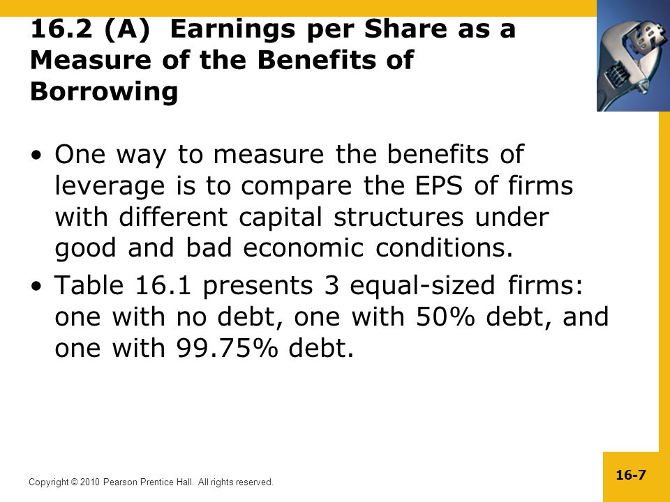 16.2 (A) Earnings per Share as a Measure of the Benefits of Borrowing
