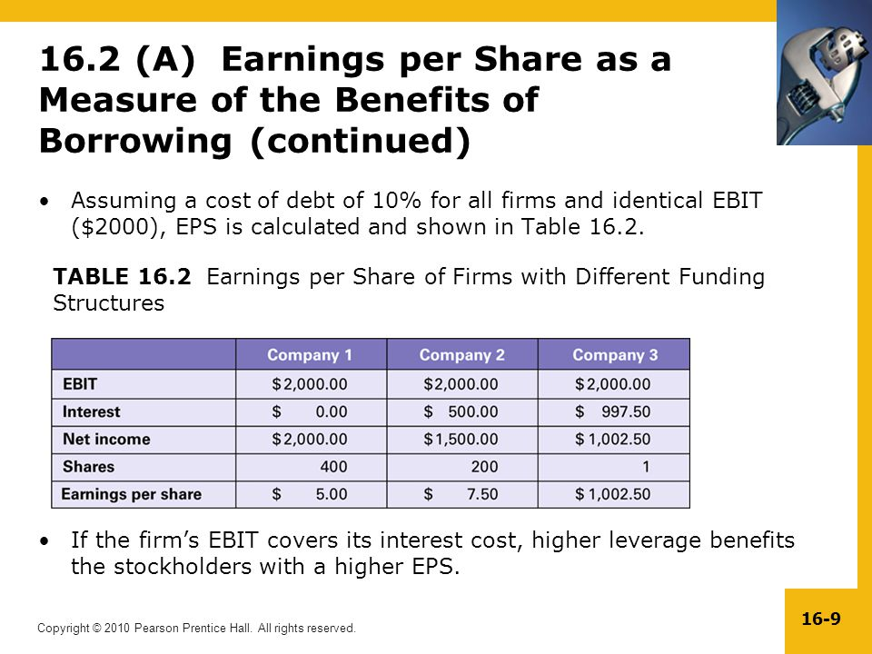 16.2 (A) Earnings per Share as a Measure of the Benefits of Borrowing (continued)