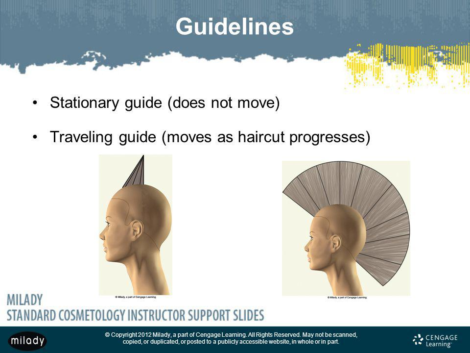 Guidelines Stationary guide (does not move)