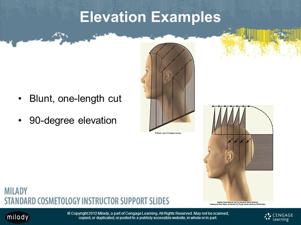 Elevation Examples Blunt, one-length cut 90-degree elevation