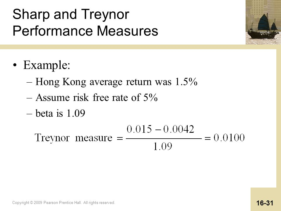 Sharp and Treynor Performance Measures