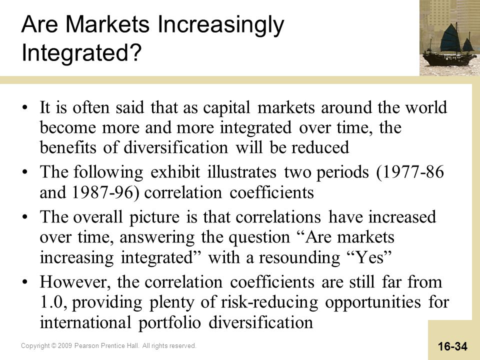 Are Markets Increasingly Integrated