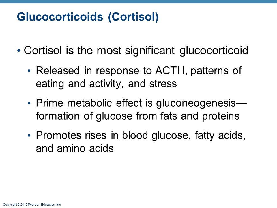 Glucocorticoids (Cortisol)