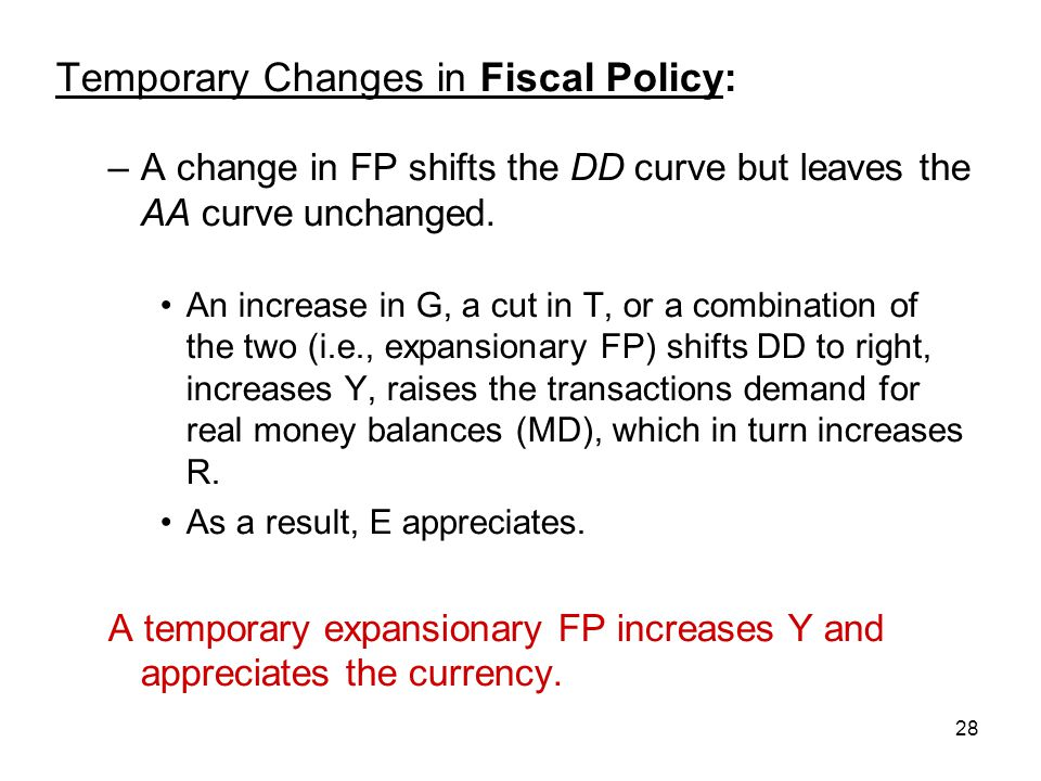 Temporary Changes in Fiscal Policy: