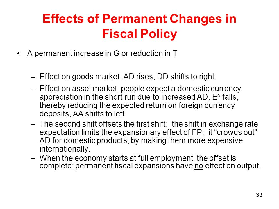 Effects of Permanent Changes in Fiscal Policy