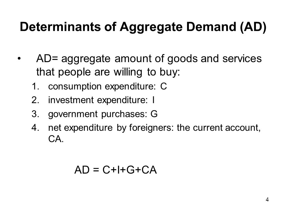 Determinants of Aggregate Demand (AD)