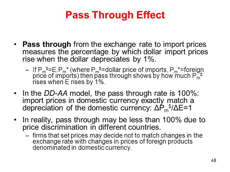 Pass Through Effect