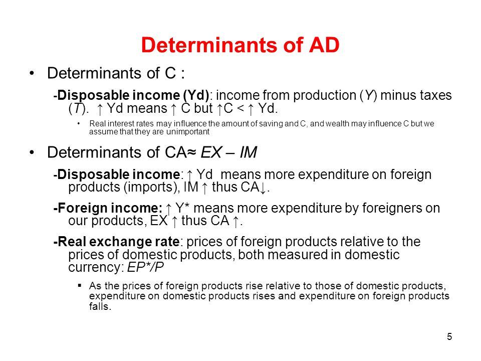 Determinants of AD Determinants of C : Determinants of CA≈ EX – IM