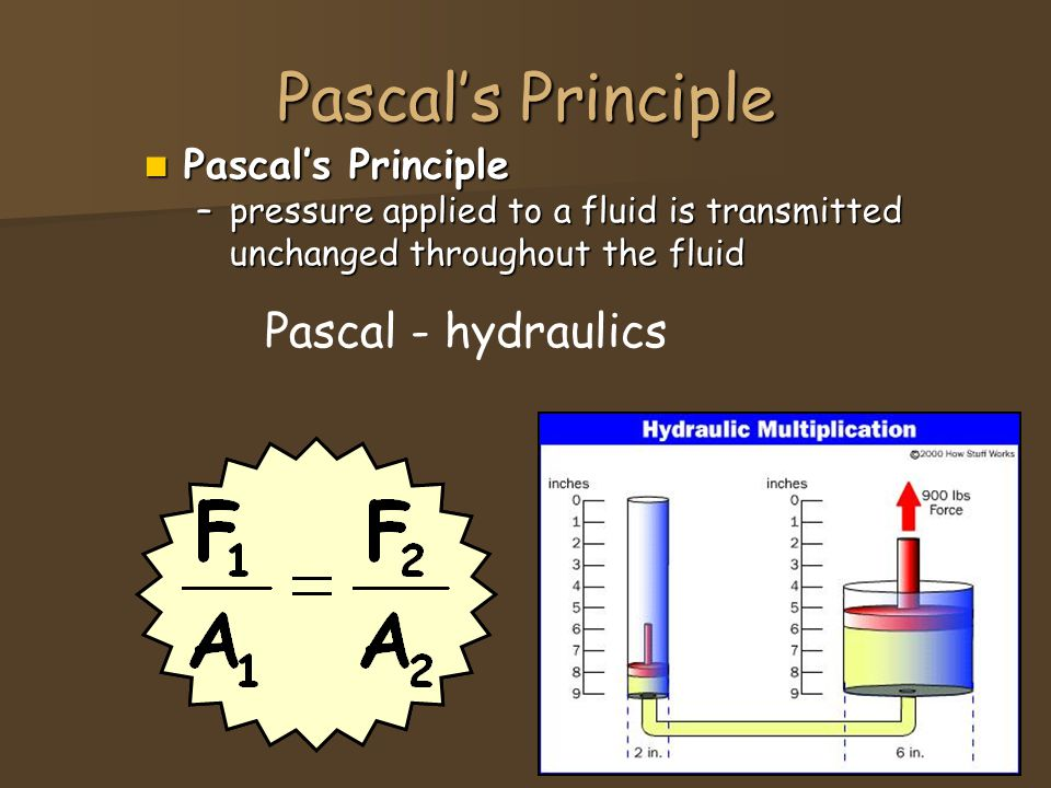 Pascal's Principle Pascal - hydraulics Pascal's Principle